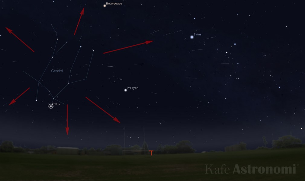 Radiant Geminids Meteor Shower