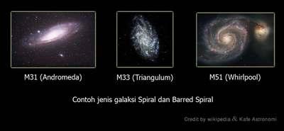 Macam-macam bentuk galaksi