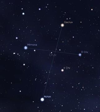 Rasi Crux dan bintang-bintang nya. Credit : Stellarium