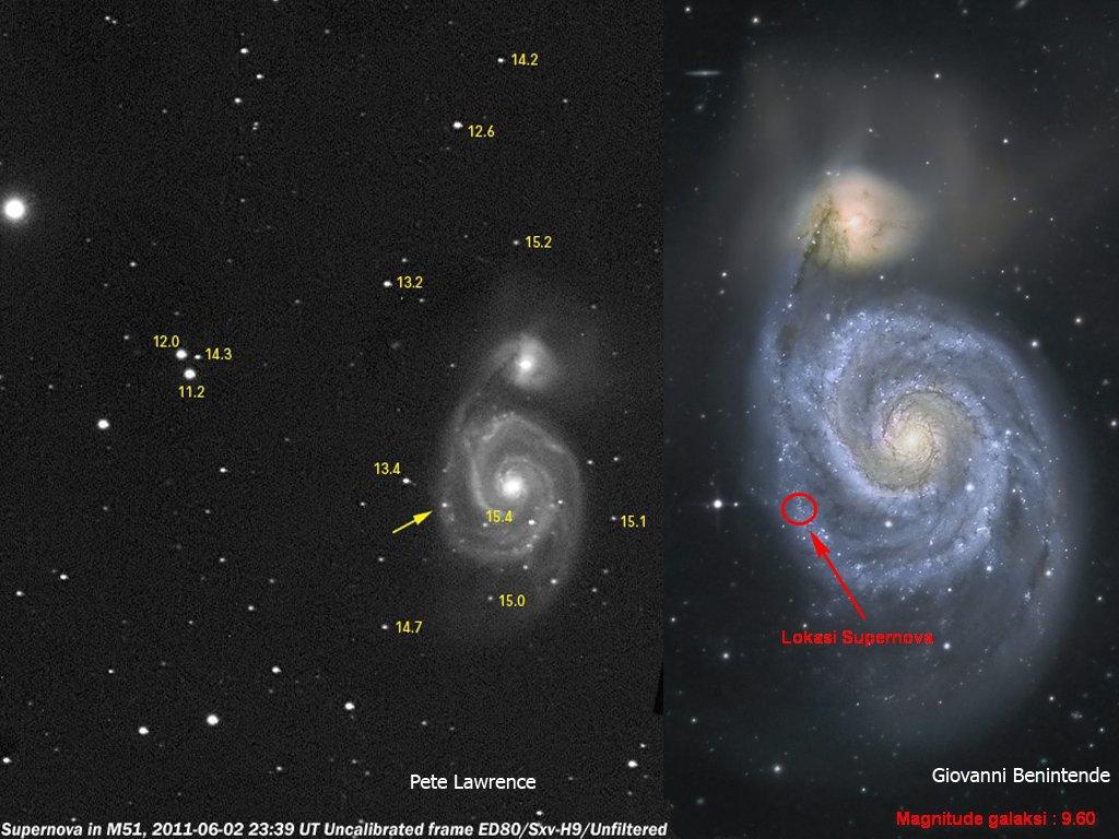 Foto Supernova alias Bintang Meledak dikawasan Lengan Galaksi M51 Rasi Beruang Besar atau Ursa Mayor di langit utara. Kredit : Pete Lawrence (Supernova) dan Giovanni Benintende (M51)