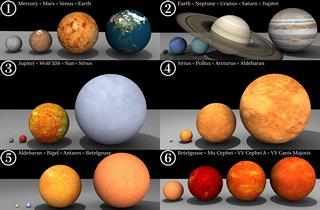 Klasifikasi Bintang