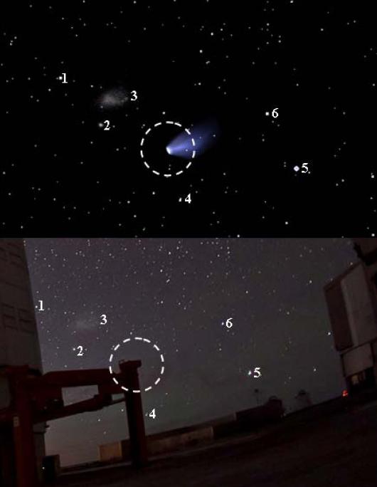 Bukti tegas ketiadaan Nibiru! Atas : simulasi langit 23 Desember 2011 TU pukul 04:00 waktu Chile menunjukkan Nibiru (obyek mirip komet dalam lingkaran) seharusnya sudah hampir sebesar dan seterang galaksi Awan Magellan Kecil (3). Bawah : foto observasi di saat yang sama dari observatorium Paranal (Chile) tidak menunjukkan adanya Nibiru, padahal Awan Magellan Kecil terlihat jelas. Demikian obyek yang lebih redup seperti bintang alpha Hydri (6), beta Hydri (1), beta1 Tucanae (4), gerombolan bintang NGC 104 (4) dan bintang terang Archenar (5). Sumber : Sudibyo, 2012; ESO, 2011