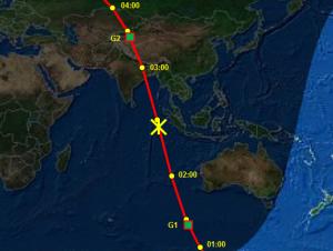 Gambar 2.  Peta proyeksi titik perlintasan asteroid 2012 DA14 di mula Bumi Selama 16 Februari 2013 sejak pukul 01:00 WIB hingga 04:00 WIB. Tanda silang merupakan titik proyeksi saat asteroid 2012 DA14 berjarak terdekat, sementara titik G1 dan G2 adalah titik potong lintasan asteroid dengan ketinggian 35.786 km. Bagian Bumi yang gelap menandakan malam, sementara yang terang menunjukkan siang. Situasi siang dan malam dipaskan dengan pukul 02:26 WIB, yakni saat asteroid 2012 DA14 mencapai titik terdekat dengan Bumi.  Sumber: Sudibyo, 2013 dengan data dari Heavens-Above.com