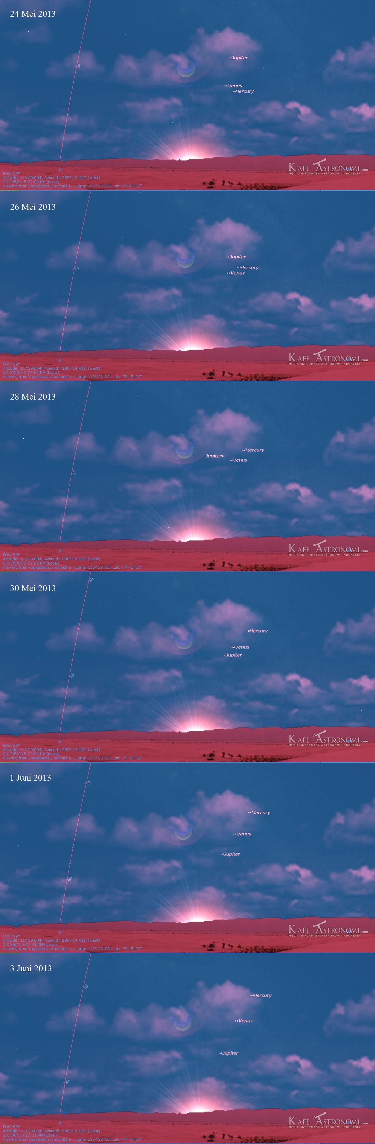 Posisi Merkurius, Venus dan Jupiter dari tanggal 24, 26, 28, 30 mei, 1 juni, 3 juni. Sumber : Starry Night PP, 2013.