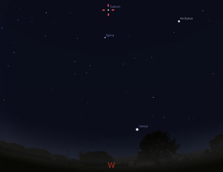 Planet Venus dan Saturnus disore hari. Simulasi langit menggunakan Stellarium.
