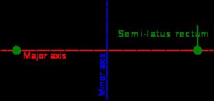 Sumber : wikipedia.org