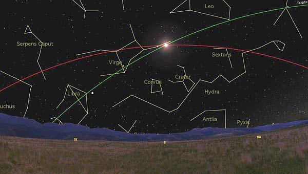 Sudut antara ekuator langit dan Ekliptika pada Ekuinoks musim gugur