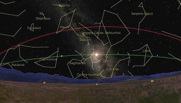 Sudut antara ekuator langit dan Ekliptika pada titik balik matahari musim dingin