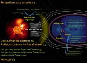 toc-buku-fenomena-cuaca-antariksa