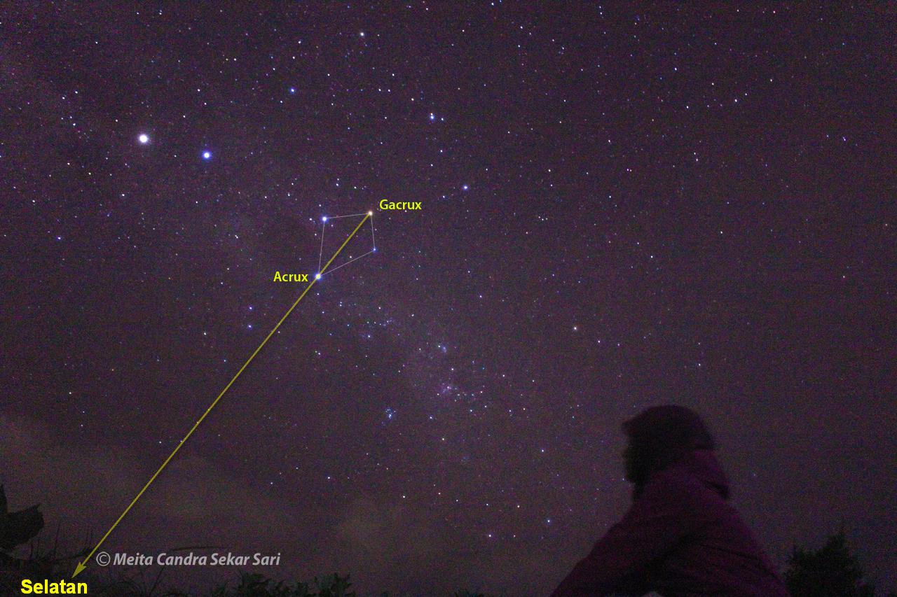 Dengan menarik garis lurus pada rasi bintang Gubuk Penceng/Crux dari bintang Gacrux melewati bintang acrux menuju horizon maka arah selatan akan kita dapatkan. Sumber : Meita Candra S, 2014