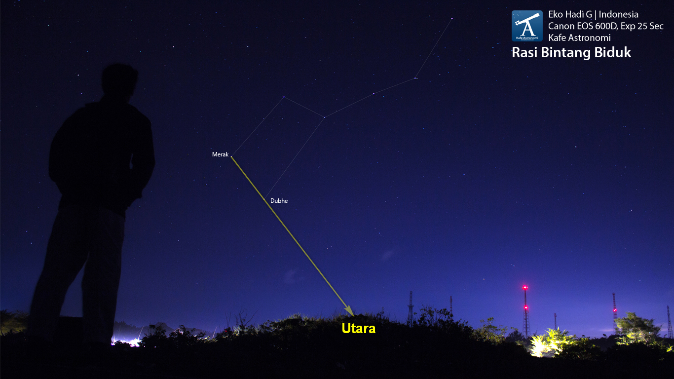 Dengan menarik garis lurus pada rasi bintang Gubuk Penceng/Crux dari bintang Gacrux melewati bintang acrux menuju horizon maka arah selatan akan kita dapatkan. Sumber : Eko Hadi G, 2014