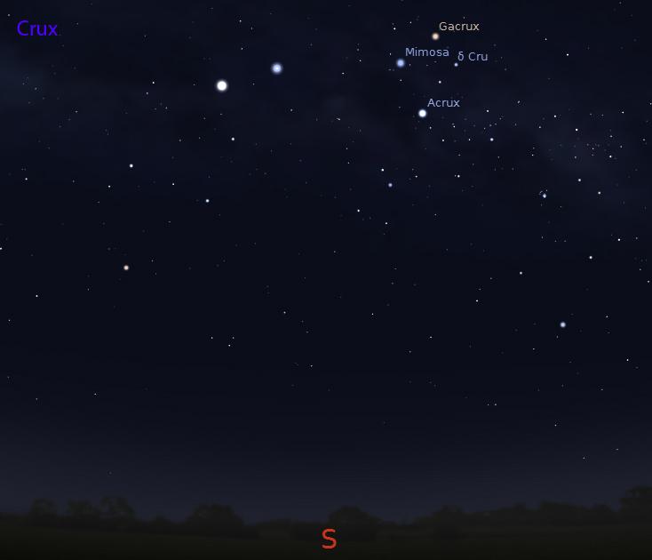 Rasi bintang Crux dengan nama-nama bintang terangnya. Sumber : Stellarium