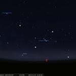 Software Astronomi