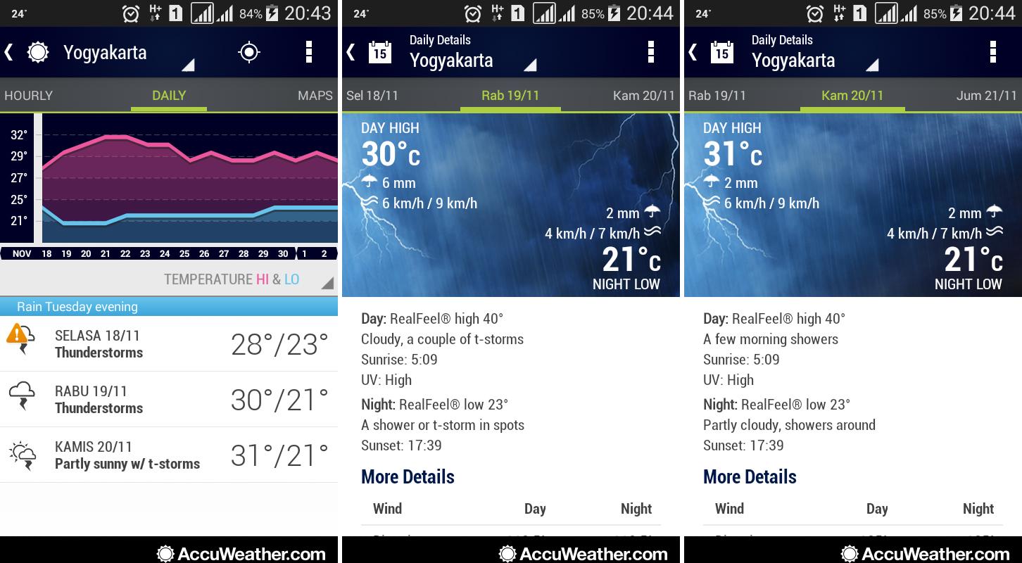 """Halaman """"Daily"""" menampilkan predisksi cuaca berdasarkan hari. Sumber : AccuWeather 2014."""