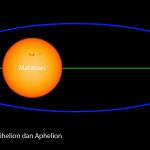 4 Januari Bumi Mencapai Jarak Terdekat dengan Matahari