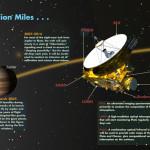 Kalender Peristiwa Astronomi