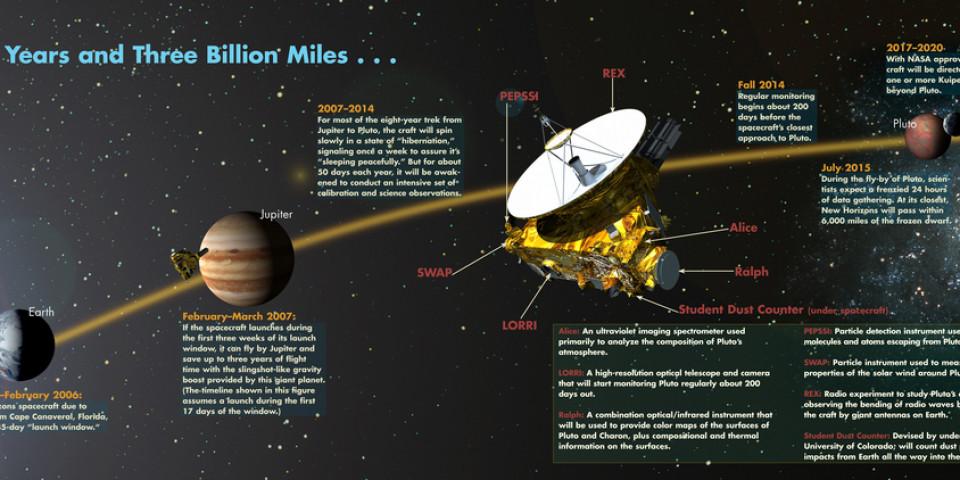 Kalender Peristiwa Astronomi Bulan Juli 2015