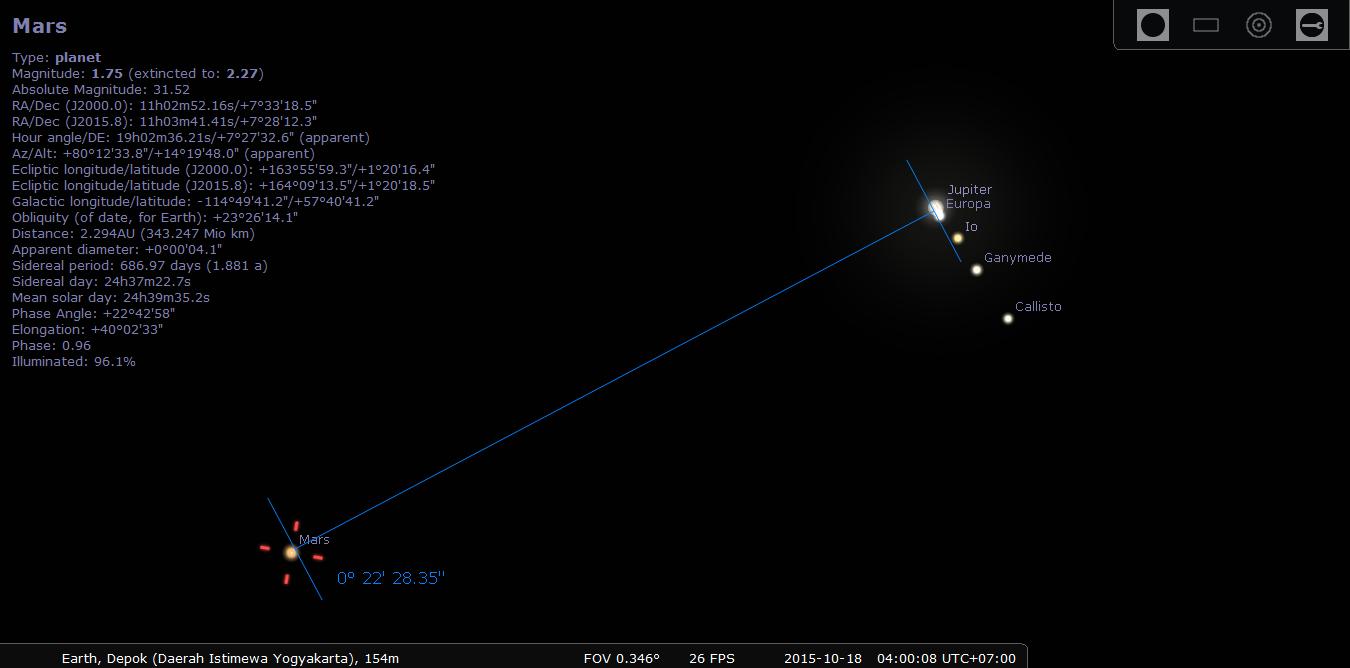Simulasi konjungsi Jupiter dan Mars. Kredit : Stellarium