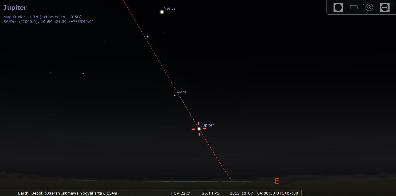 Garis merah merupakan orbit planet Jupiter di langit malam. Kredit : Stellarium
