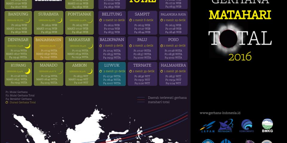 Poster Gerhana Matahari Total 2016
