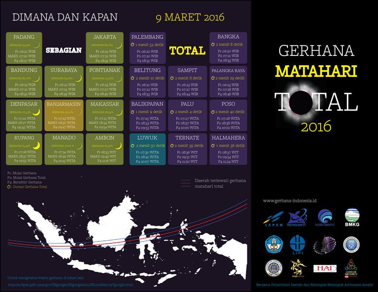 Poster Gerhana Matahari Total 9 Maret 2016