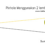 Pengamatan Gerhana Matahari Dengan Teknik Lubang Jarum