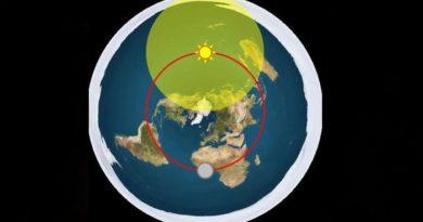 Bumi Bulat VS Bumi Datar