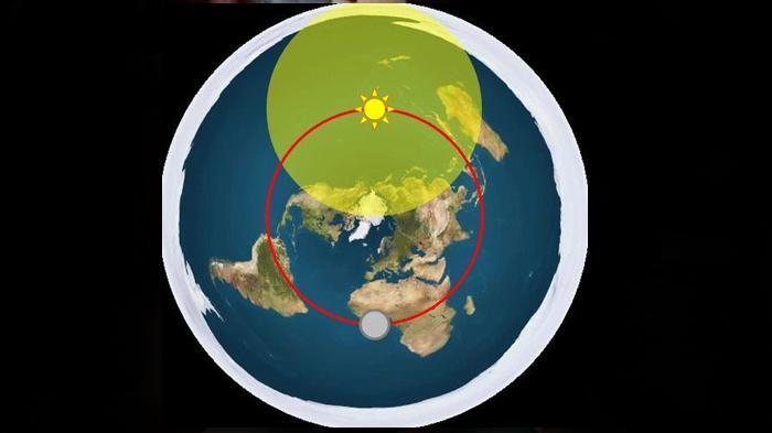peta-bumi-datar