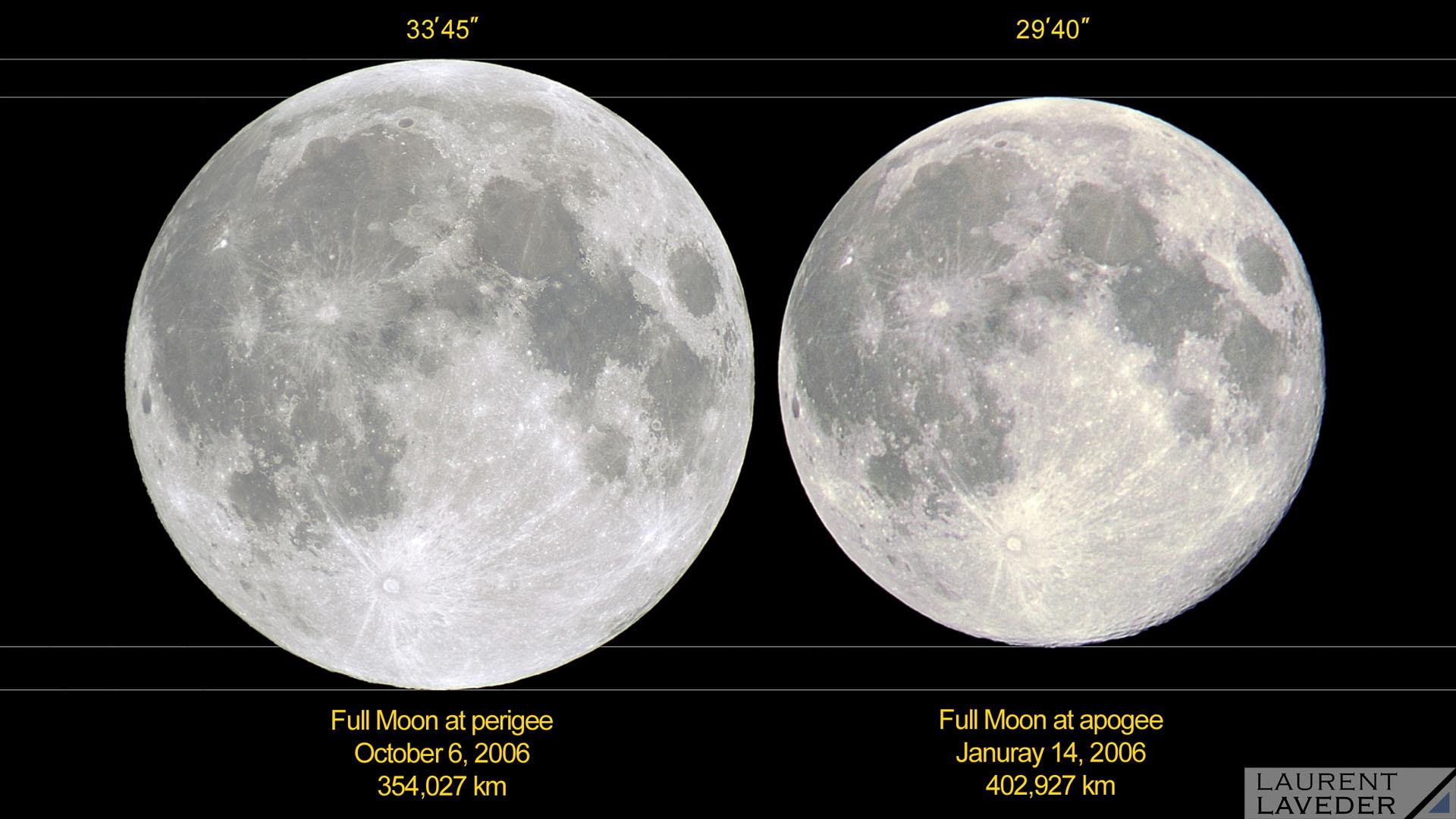 Perbandingan antara Supermoon tanggal 6 Oktober 2006 dengan purnama saat Apogee pada 14 Januari 2006. Sumber: Laurent Laveder.