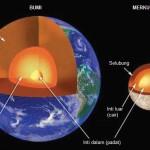 Planet Penabrak itu Bernama Merkurius